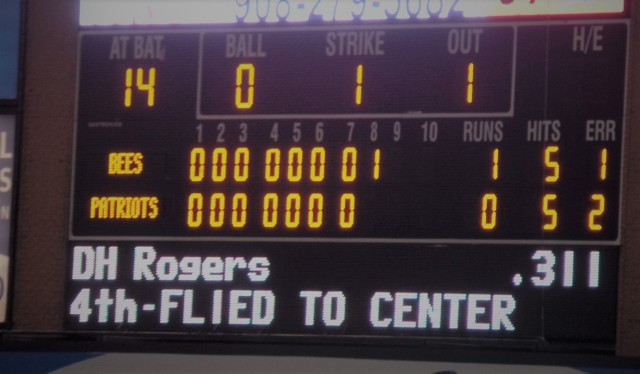 TD Bank Ballpark scoreboard
